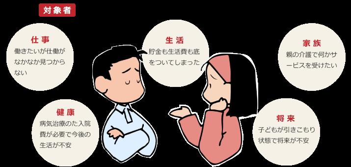 生活困窮者等自立相談支援事業02